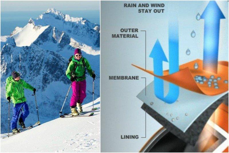 Лыжники в горах и схема структуры материала горнолыжной одежды