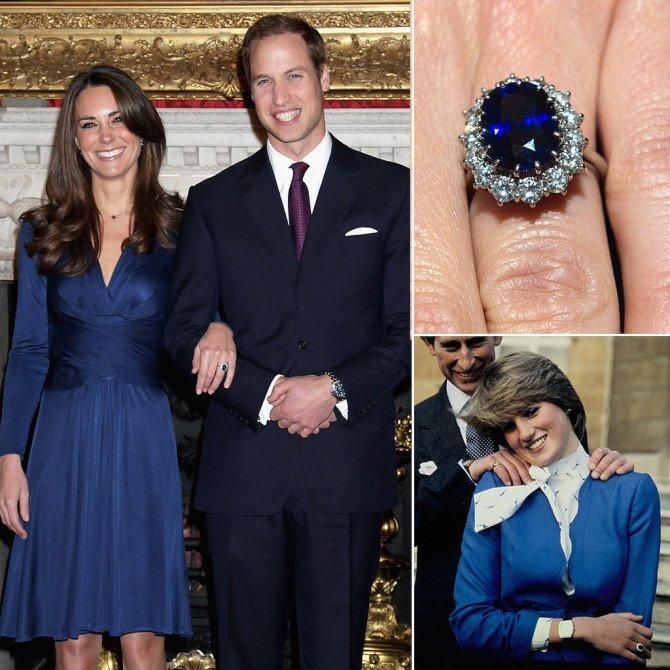 Обручальное кольцо с сапфиром на Кейт и Диане