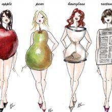 Типы женской фигуры
