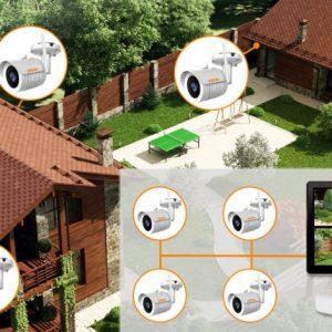 видеонаблюдение придомовой территории